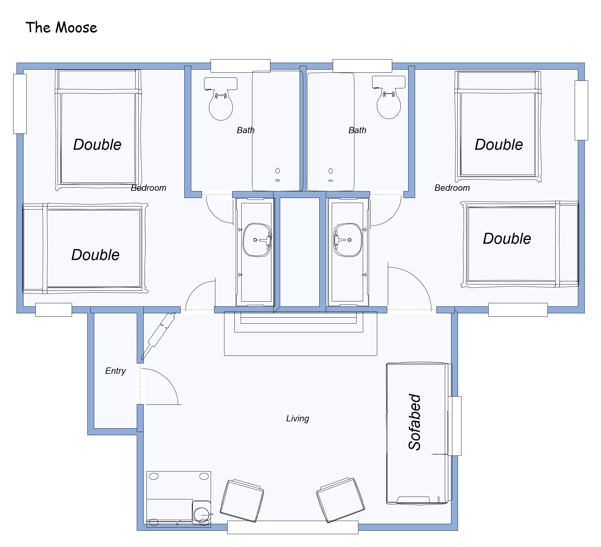 Layout of the Moose